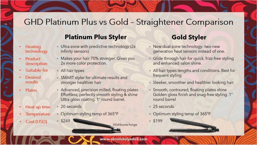 ghd platinum plus vs gold review comparison chart