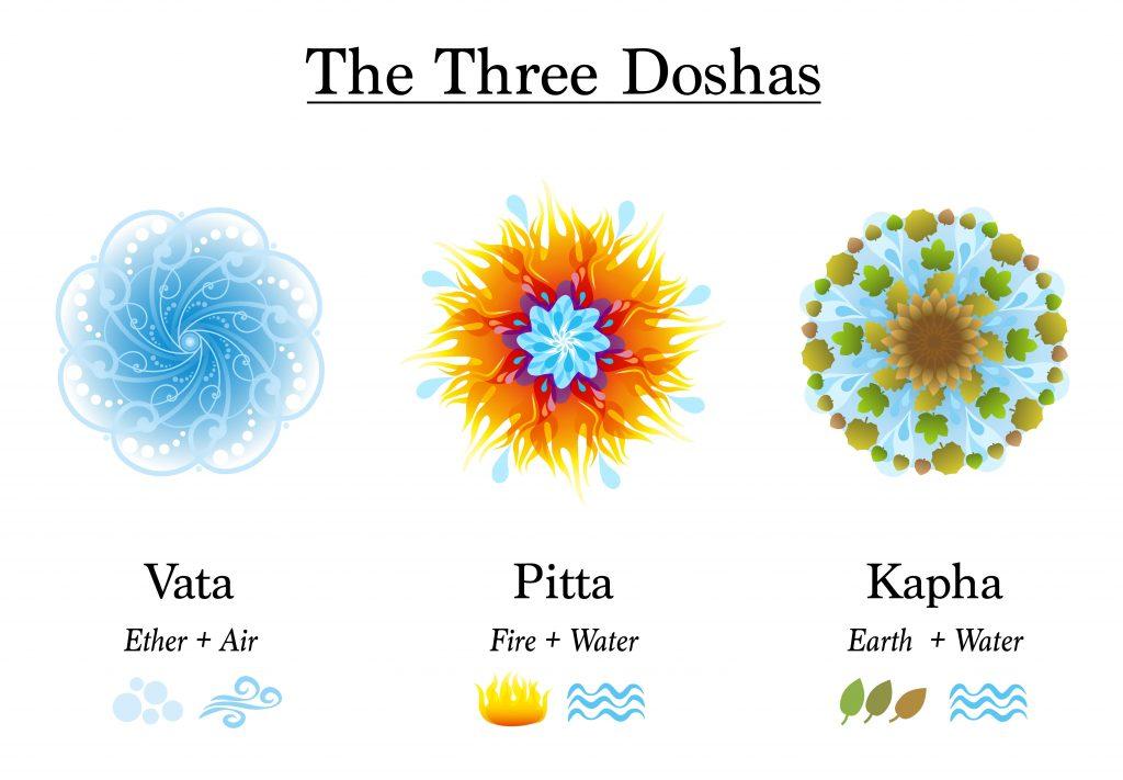 TheDoshas